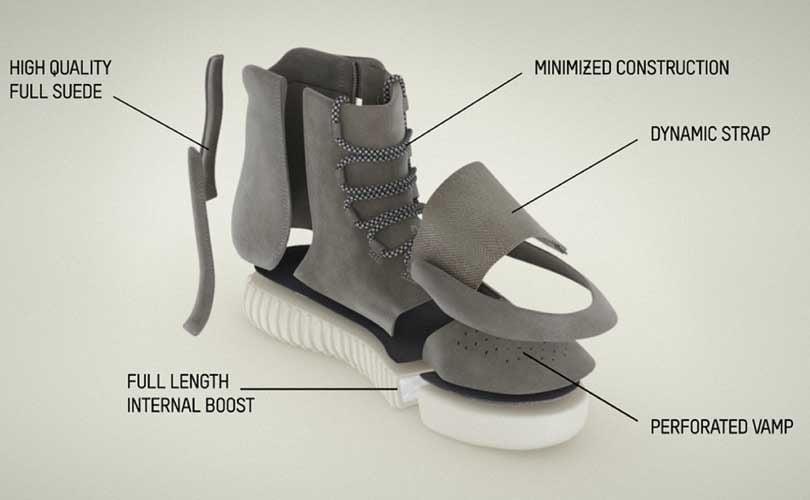 adidas kanye west yeezy prix